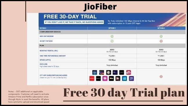 JIO Fiber Free 30 day Trial plan